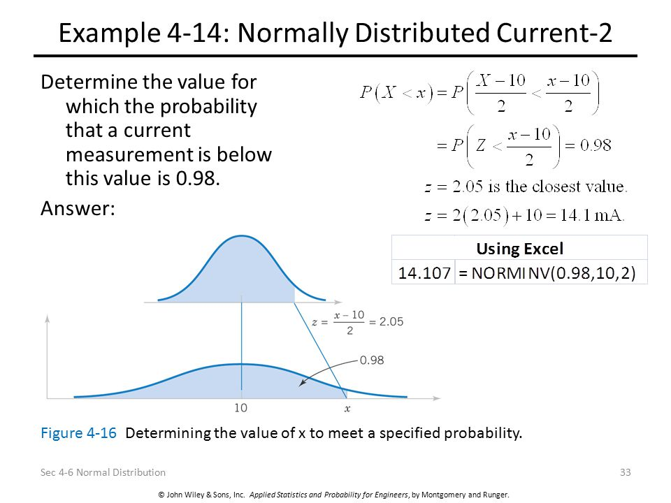 Example 4-14: Normally Distributed Current-2