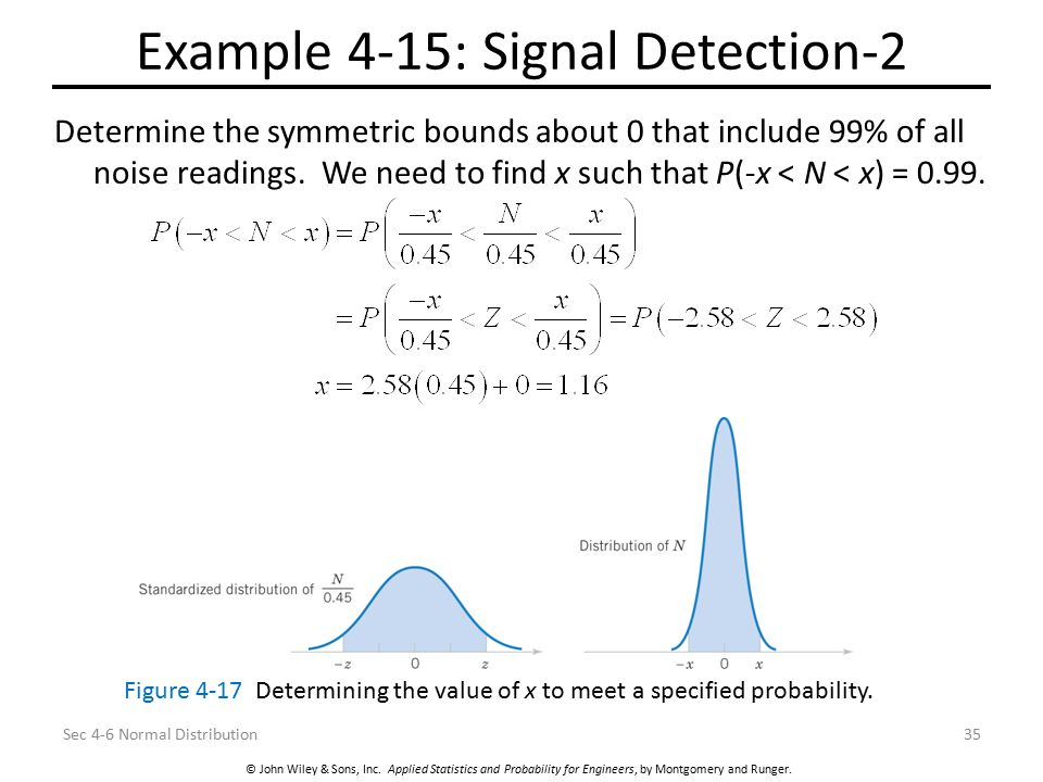 Example 4-15: Signal Detection-2
