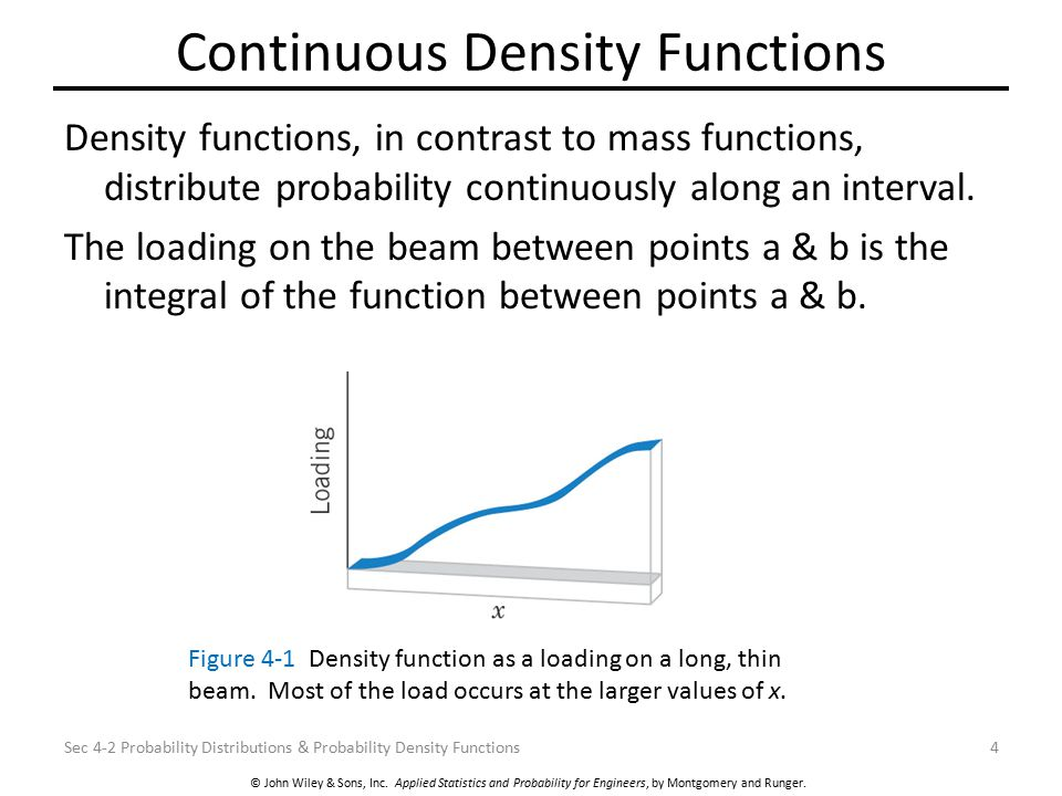 Continuous Density Functions