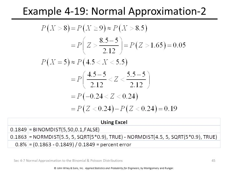 Example 4-19: Normal Approximation-2