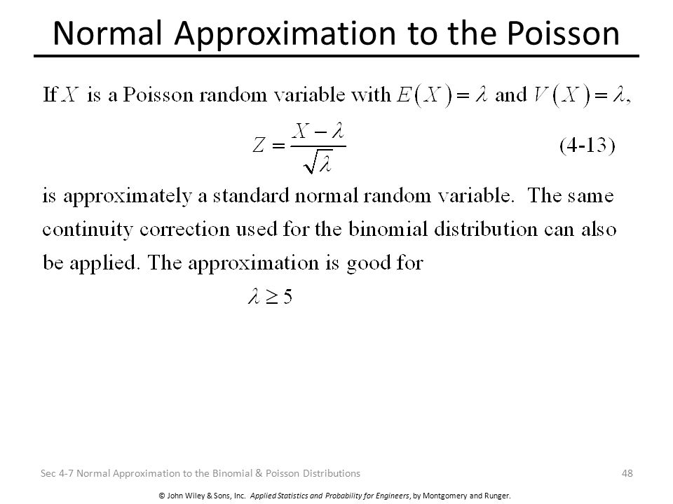 Normal Approximation to the Poisson