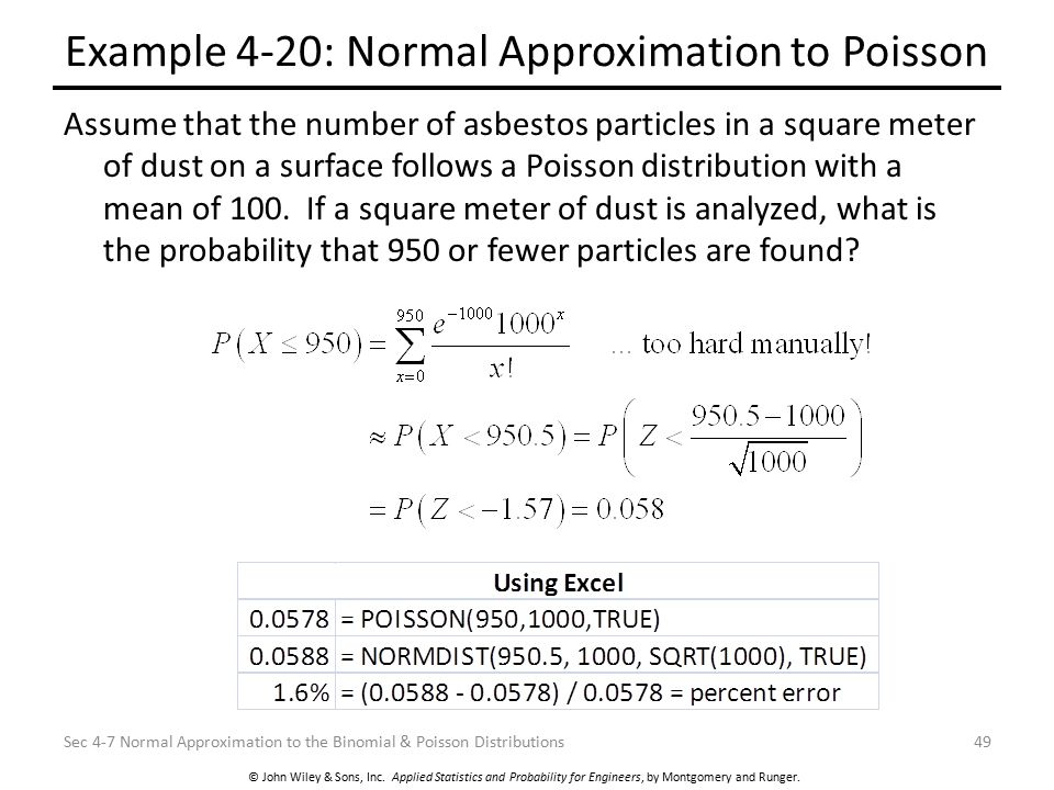 Example 4-20: Normal Approximation to Poisson