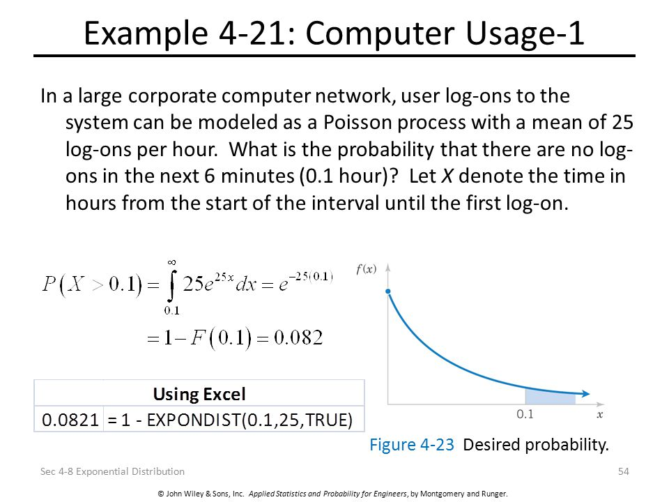 Example 4-21: Computer Usage-1