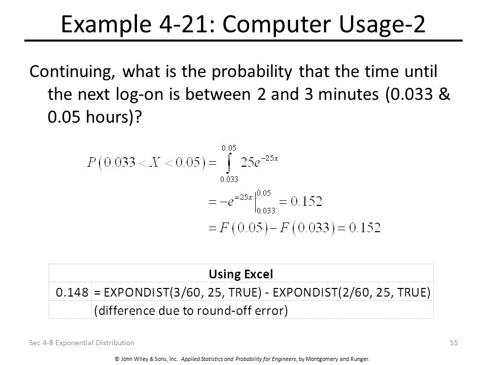 Example 4-21: Computer Usage-2