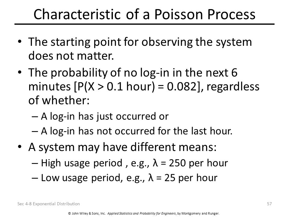 Characteristic of a Poisson Process