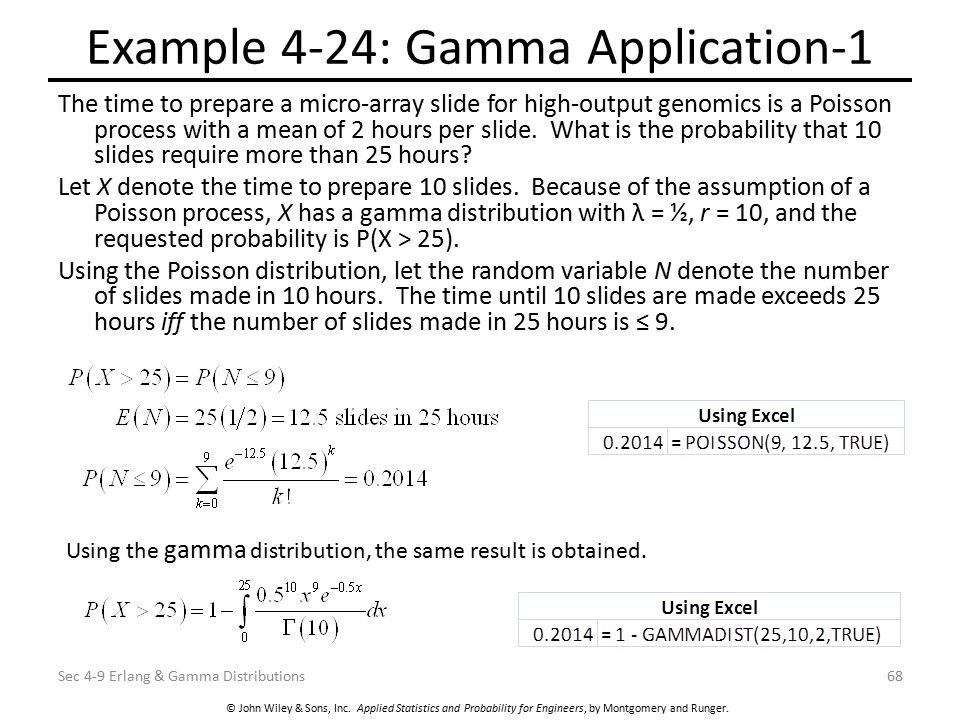 Example 4-24: Gamma Application-1
