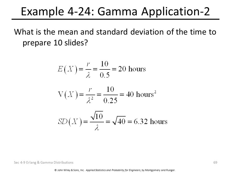 Example 4-24: Gamma Application-2