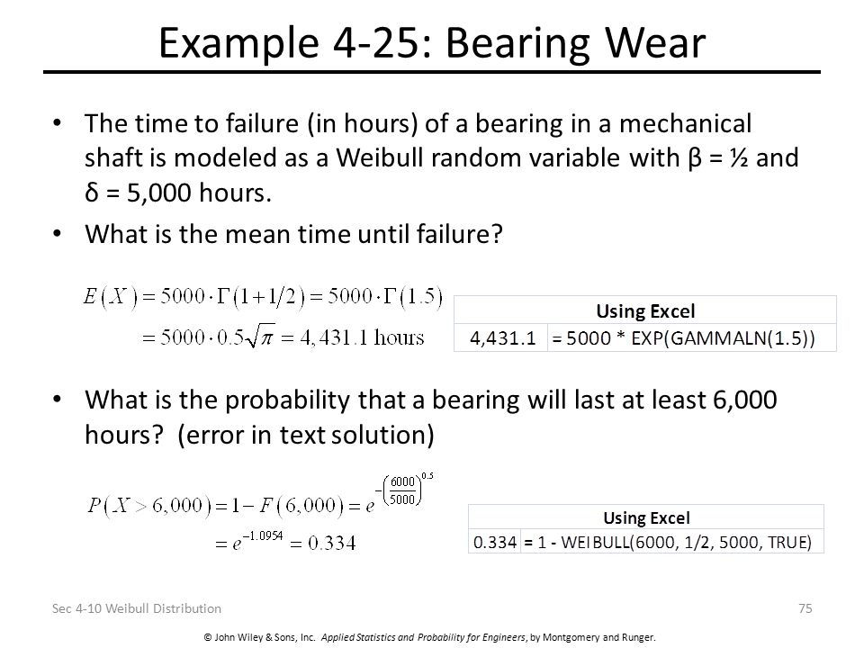 Example 4-25: Bearing Wear