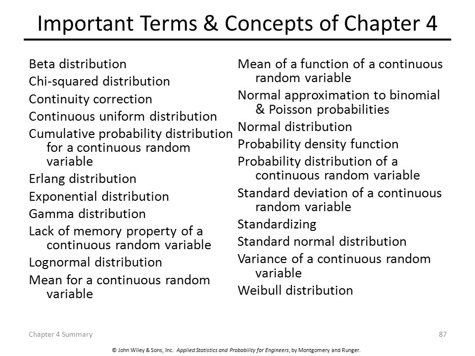 Important Terms & Concepts of Chapter 4