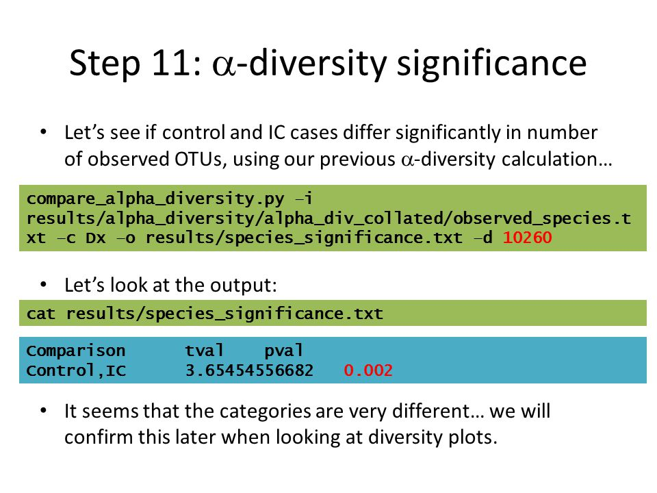 Step 11: a-diversity significance