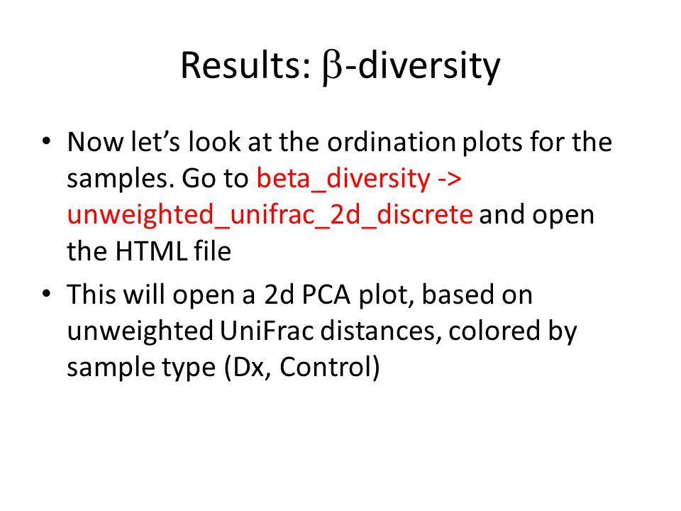 Results: b-diversity