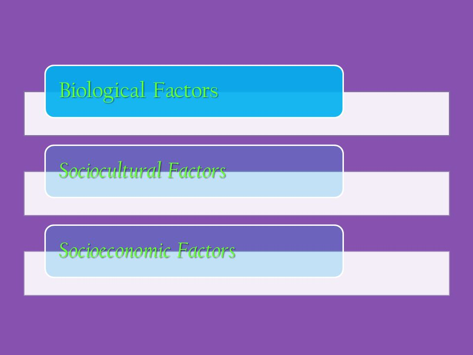 Biological Factors Sociocultural Factors Socioeconomic Factors