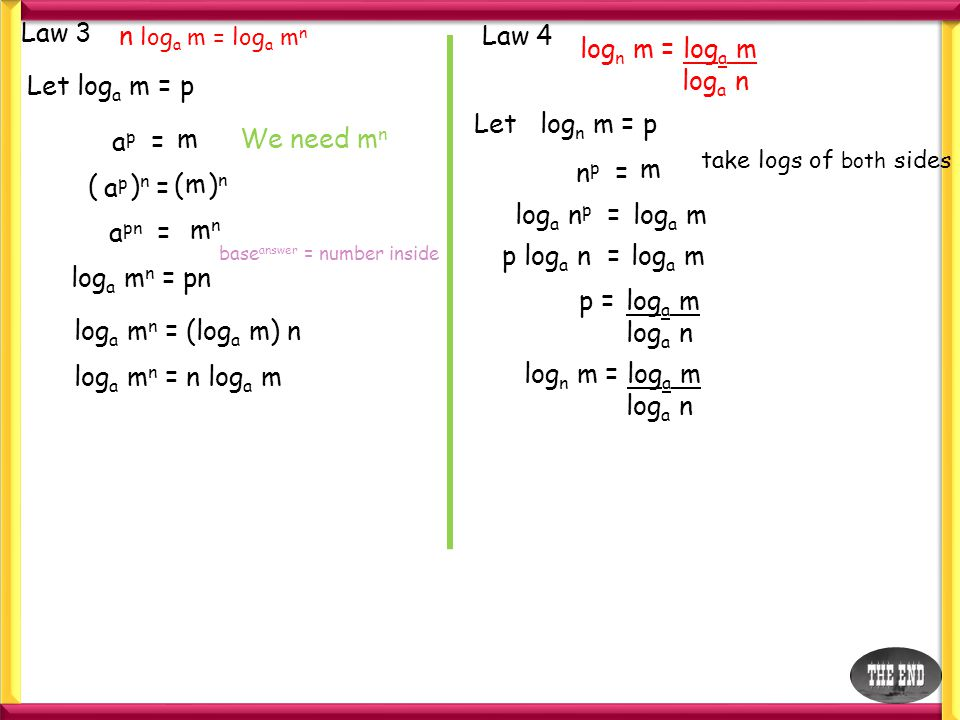 Law 3 n loga m = loga mn Law 4 logn m = loga m loga n Let loga m = p