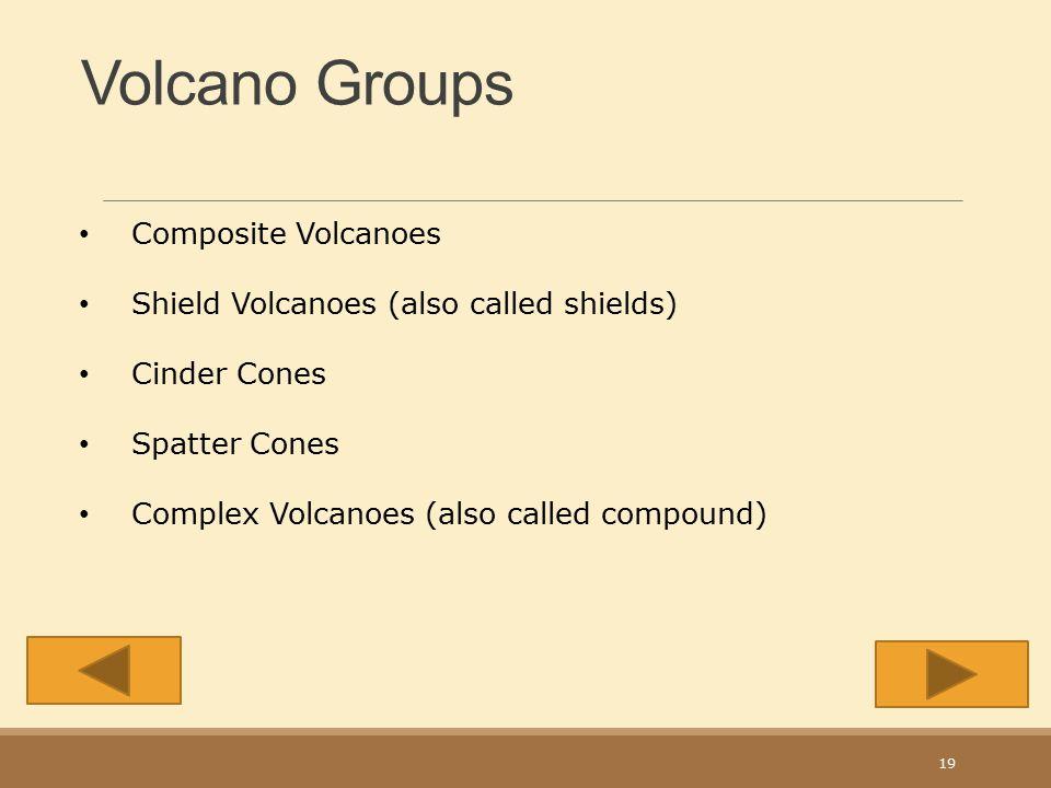 Volcano Groups Composite Volcanoes