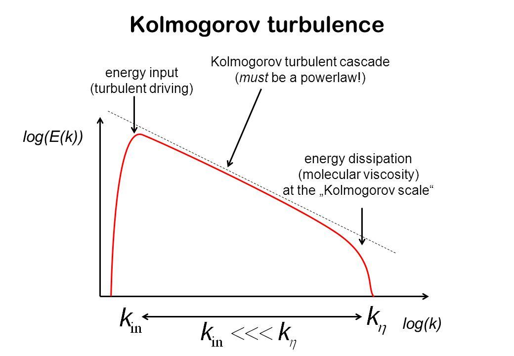 Kolmogorov turbulence