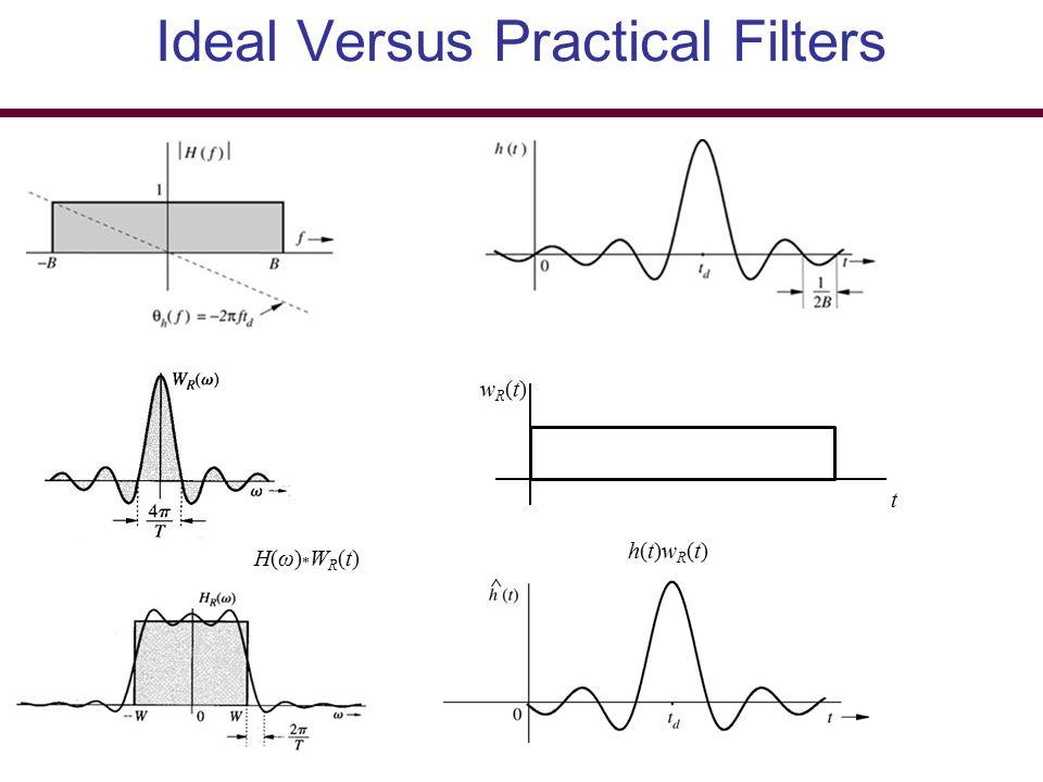 Ideal Versus Practical Filters