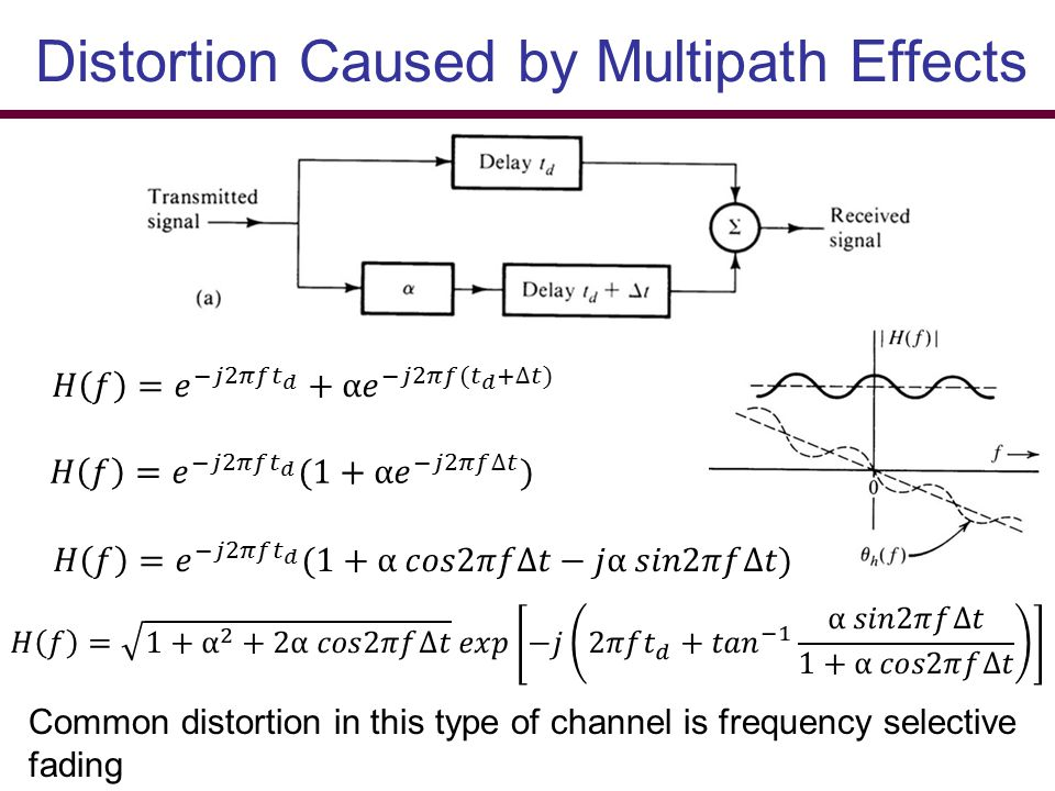Distortion Caused by Multipath Effects