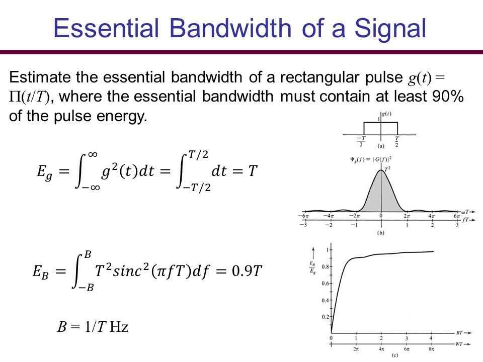 Essential Bandwidth of a Signal