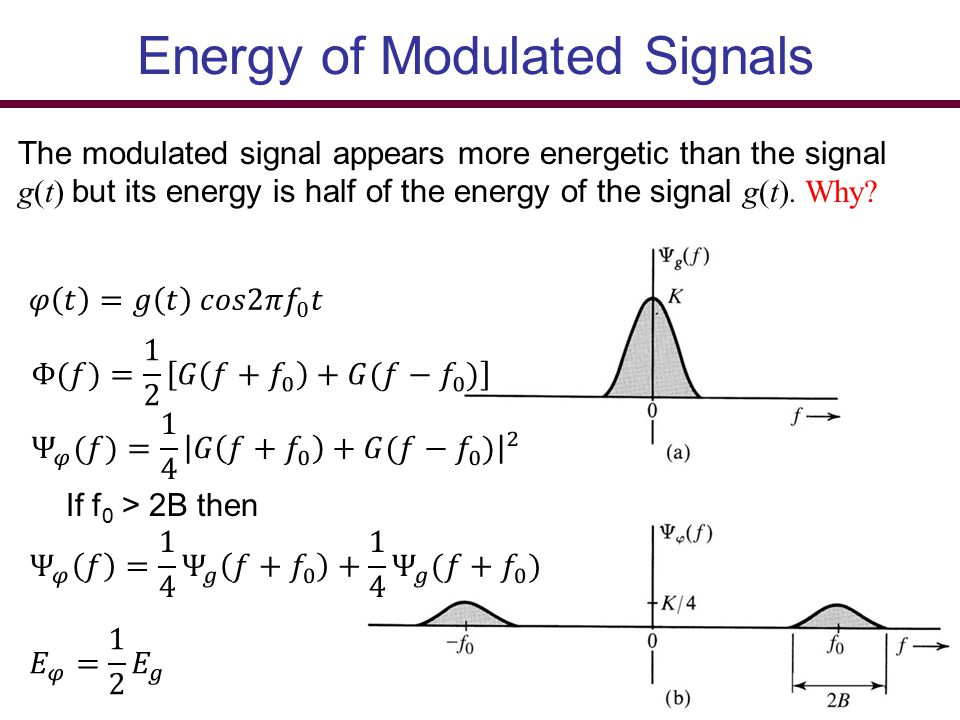 Energy of Modulated Signals