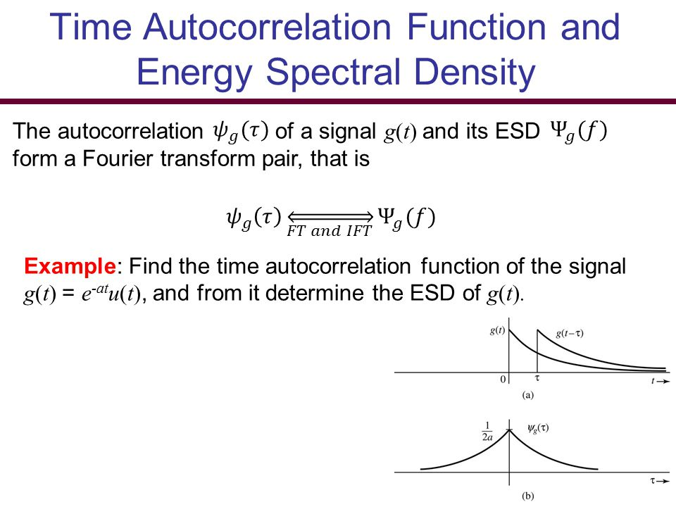 Time Autocorrelation Function and Energy Spectral Density
