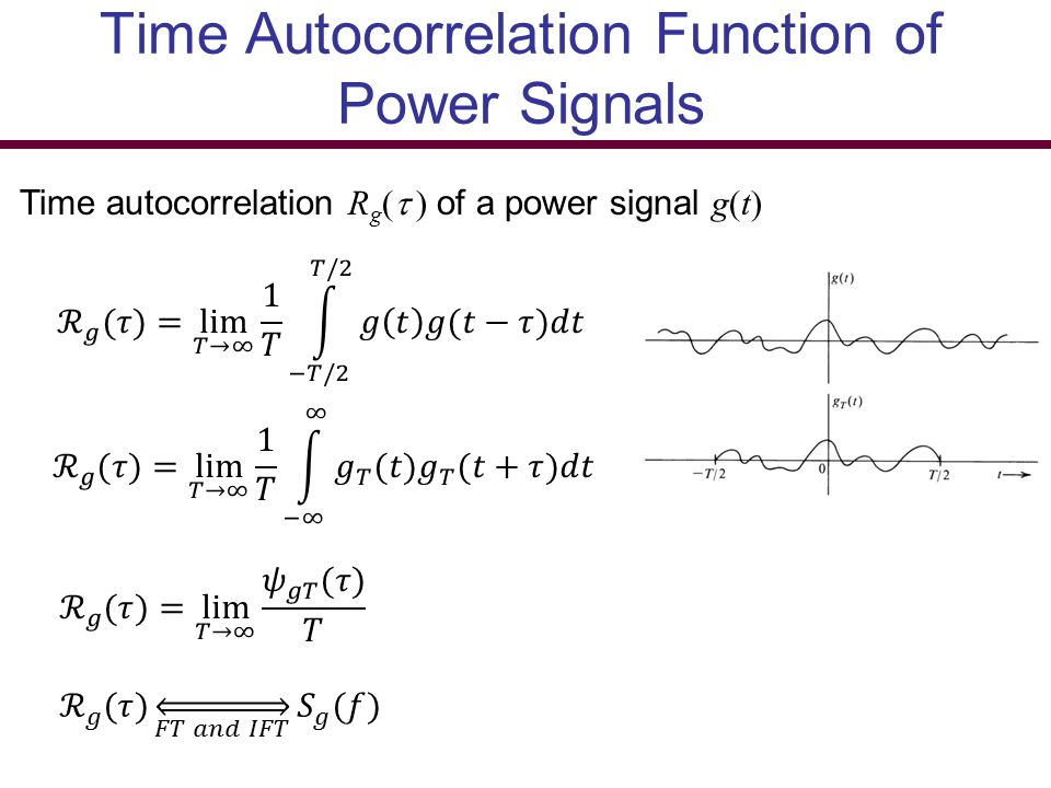 Time Autocorrelation Function of Power Signals