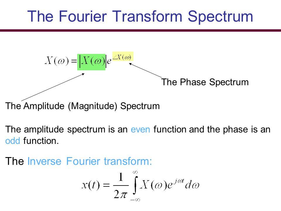 The Fourier Transform Spectrum