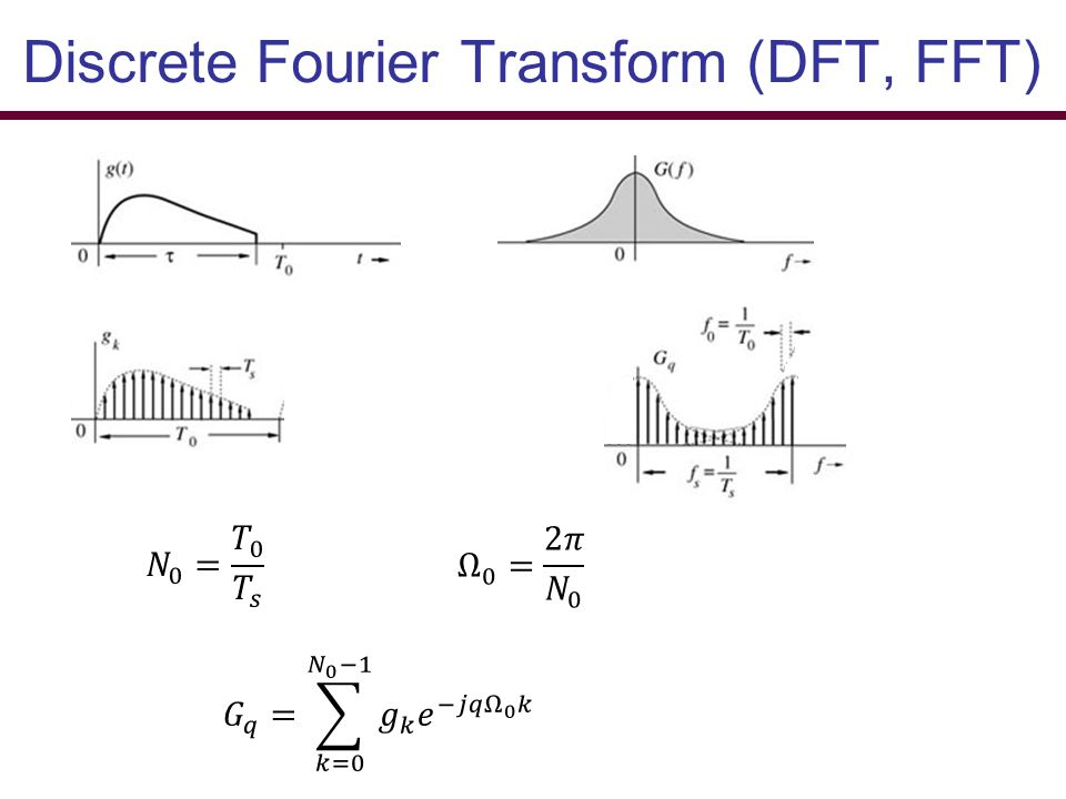 Discrete Fourier Transform (DFT, FFT)