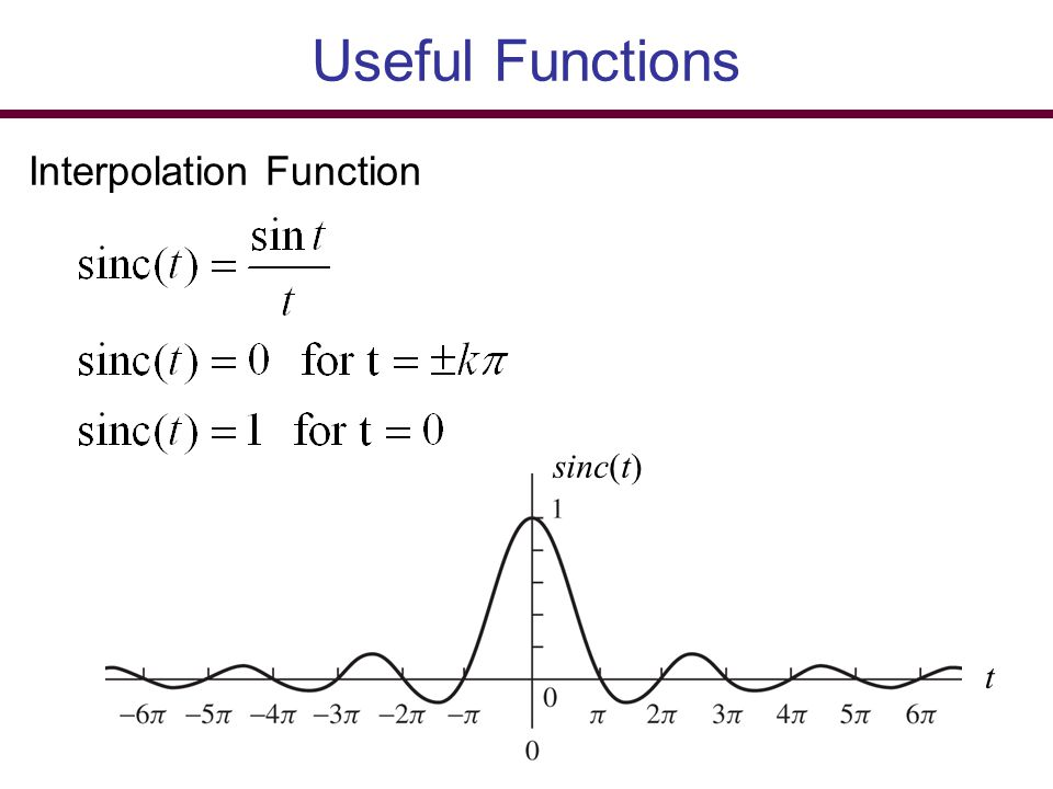 Useful Functions Interpolation Function sinc(t) t