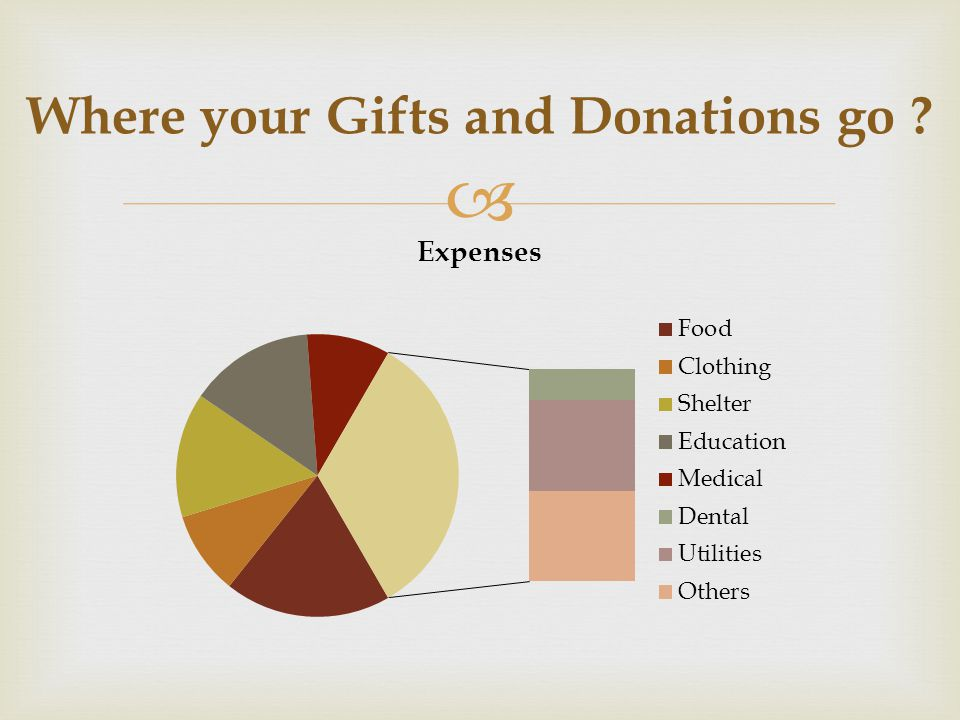 Where your Gifts and Donations go