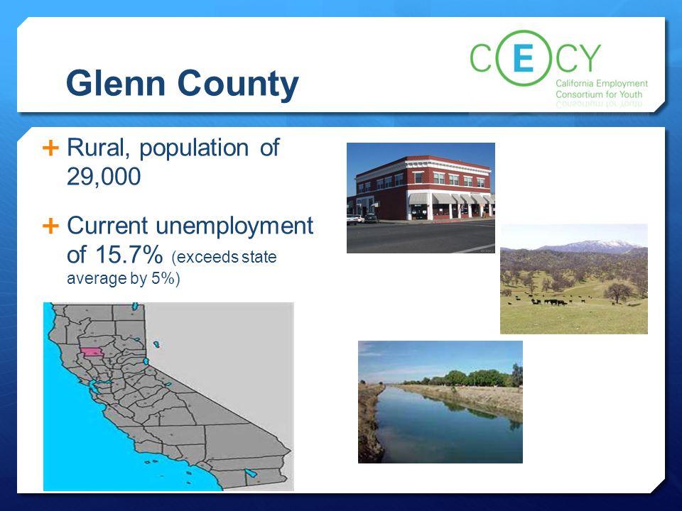 Glenn County Rural, population of 29,000
