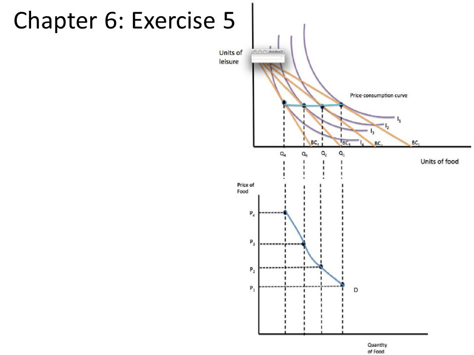 Chapter 6: Exercise 5