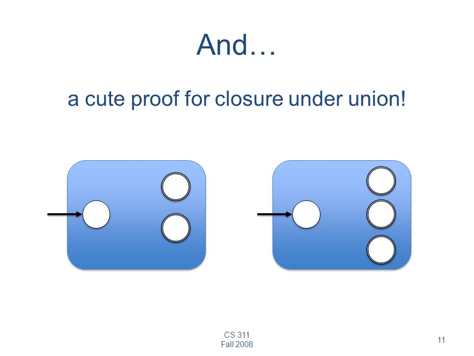 a cute proof for closure under union!