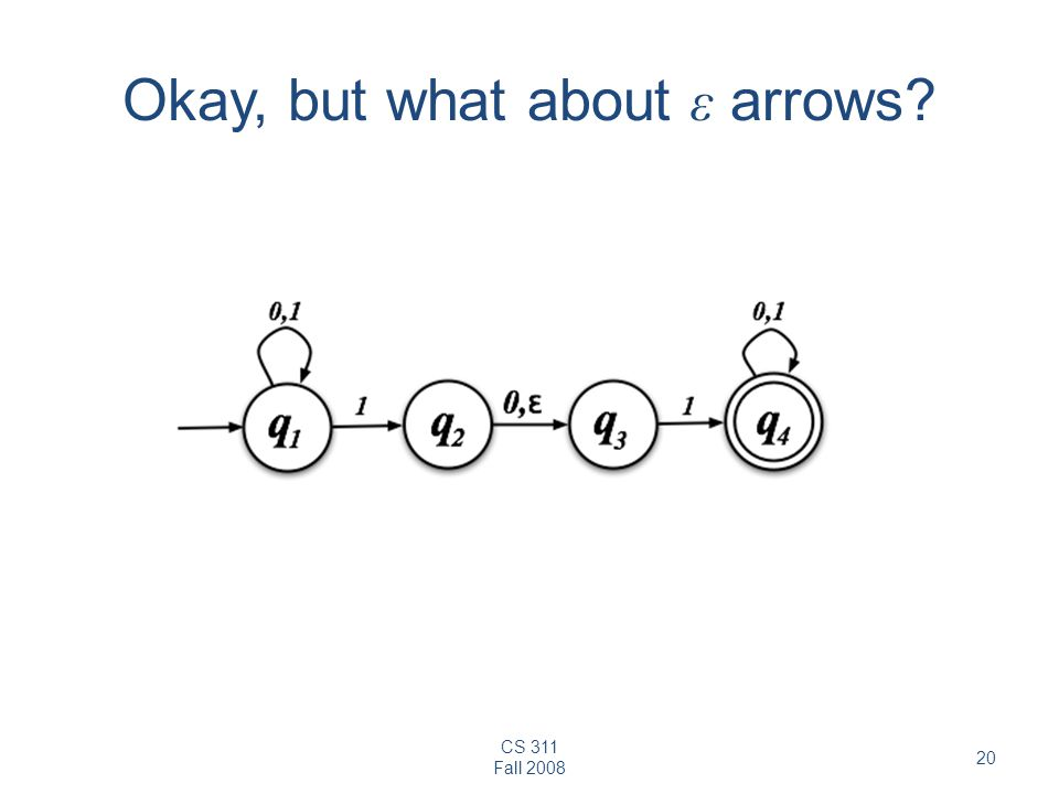 Okay, but what about ε arrows