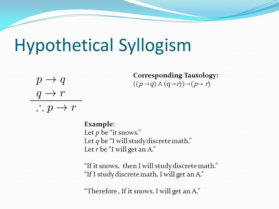 Hypothetical Syllogism