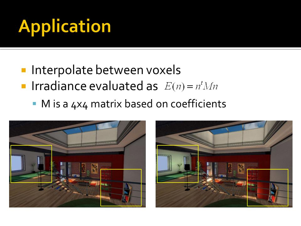 Application Interpolate between voxels Irradiance evaluated as