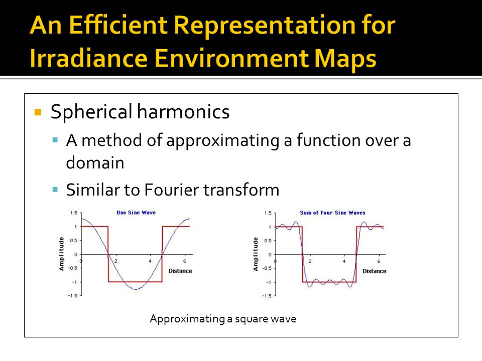 An Efficient Representation for Irradiance Environment Maps