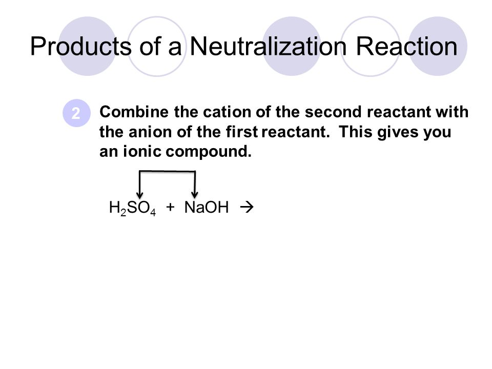 Products of a Neutralization Reaction