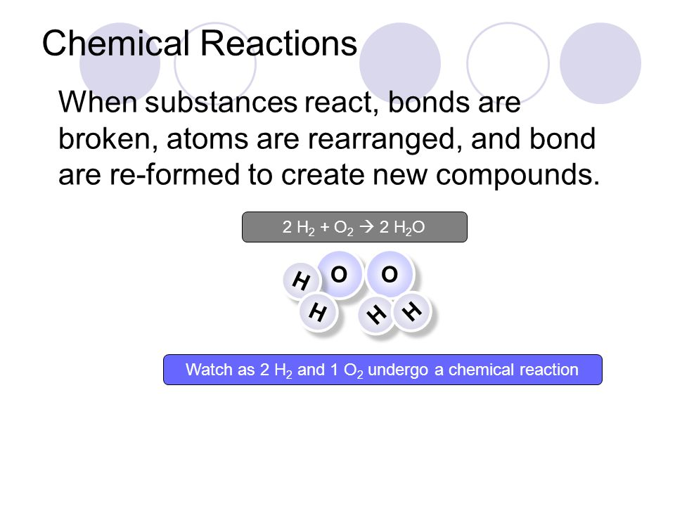 Watch as 2 H2 and 1 O2 undergo a chemical reaction