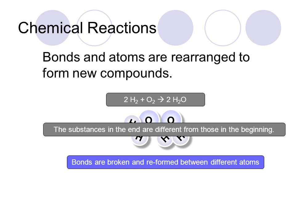 Chemical Reactions Bonds and atoms are rearranged to form new compounds. 2 H2 + O2  2 H2O. H. O.