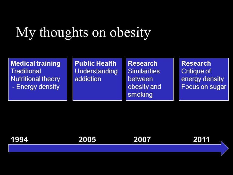 My thoughts on obesity 1994 2005 2007 2011 Medical training