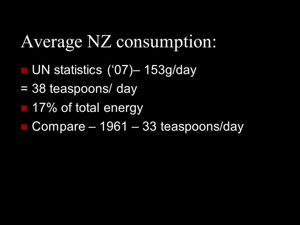 Average NZ consumption:
