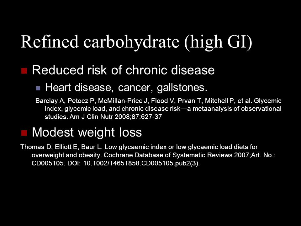 Refined carbohydrate (high GI)
