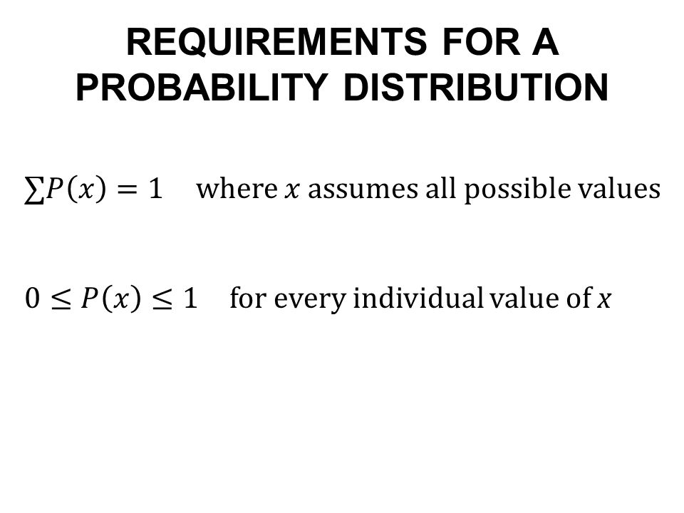 REQUIREMENTS FOR A PROBABILITY DISTRIBUTION