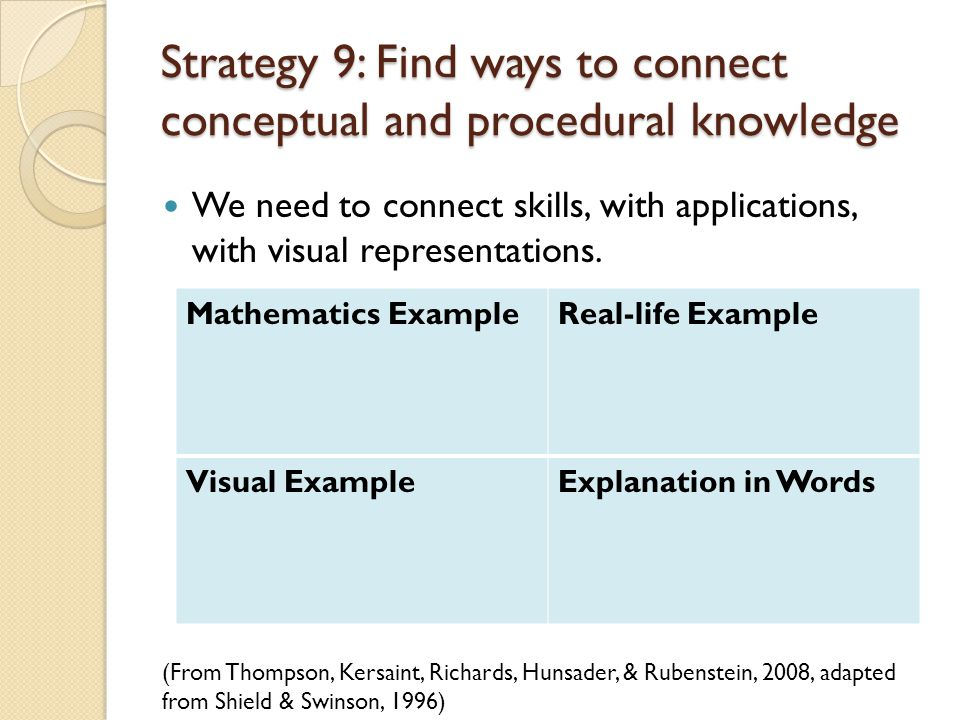 Strategy 9: Find ways to connect conceptual and procedural knowledge