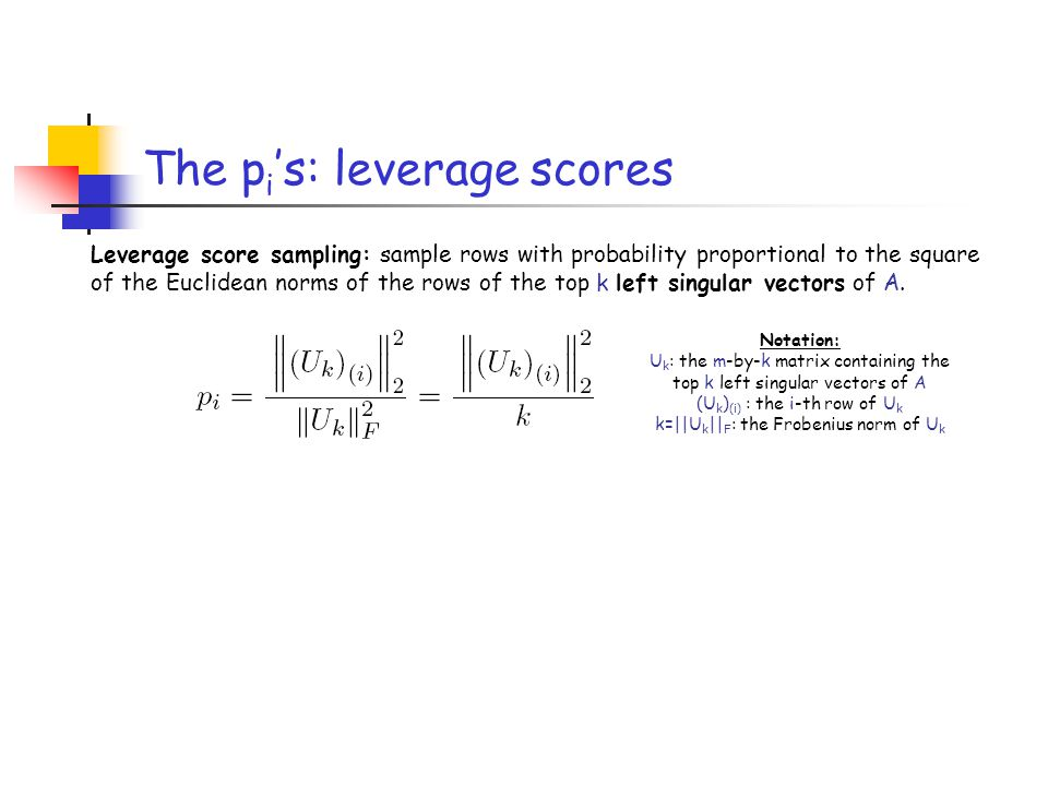 The pi's: leverage scores