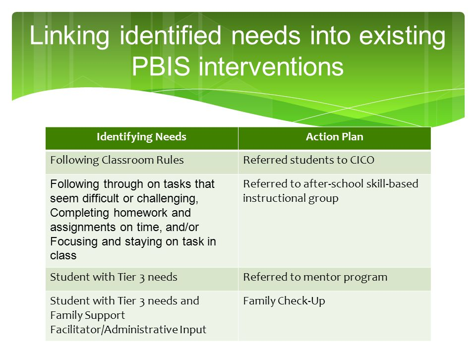 Additional Tier 2 Supports Home-based Incentive Plan