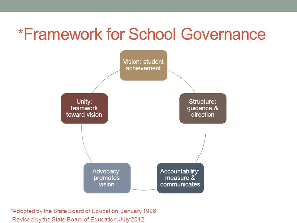 *Framework for School Governance
