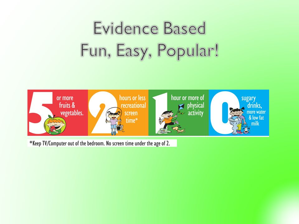 Evidence Based Fun, Easy, Popular! 12
