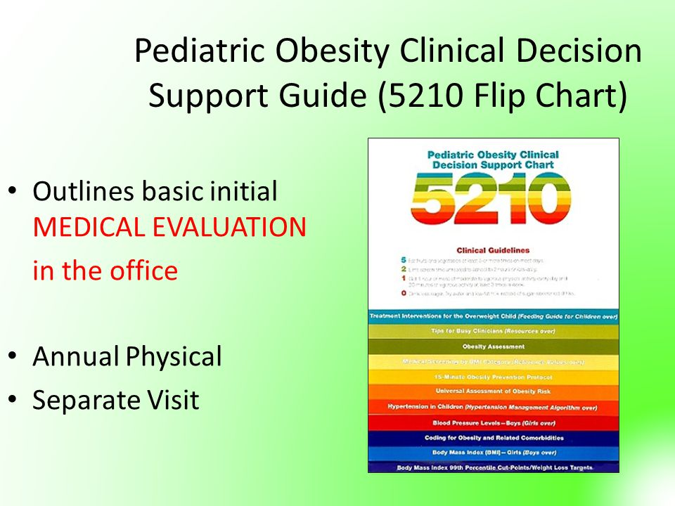 Pediatric Obesity Clinical Decision Support Guide (5210 Flip Chart)