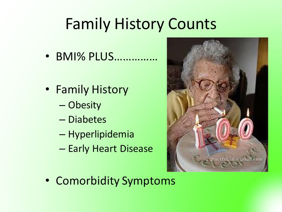 Family History Counts BMI% PLUS…………… Family History